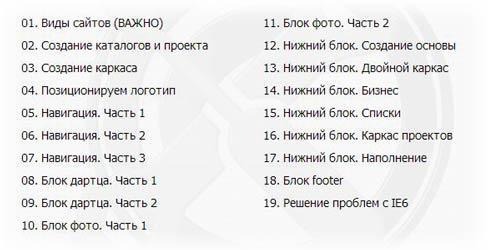 spisok_urokov
