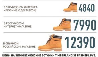 ceny_na_zhenskie_botinki_v_zarubezhnyx_internet_magazinax