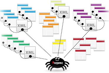 fajl_sitemap.xml_dlya_poiskovoj_optimizacii
