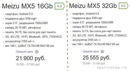 texnicheskie_xarakteristiki_cena_meizu_mx5
