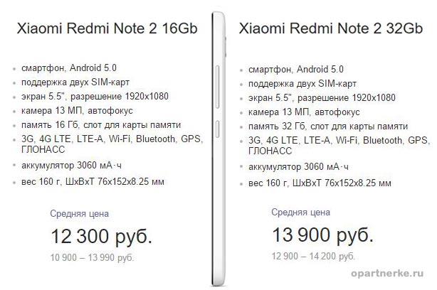 texnicheskie_xarakteristiki_smartfonaxiaomi_redmi_note_2