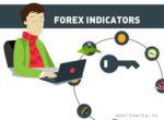 Что такое индикаторы Форекс: описание индикаторов Forex