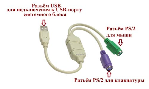 perehodnik pc/2 usb