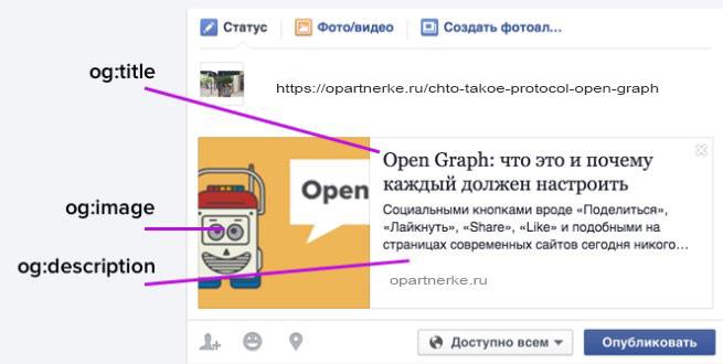 meta tegi open graph