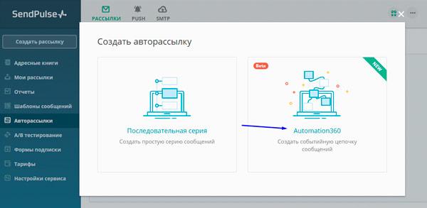 avtomaticheskaya email rassylka sendpulse