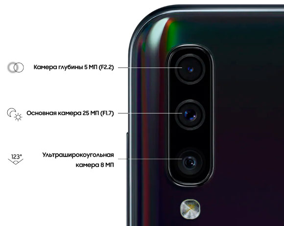 kamery galaxy a50