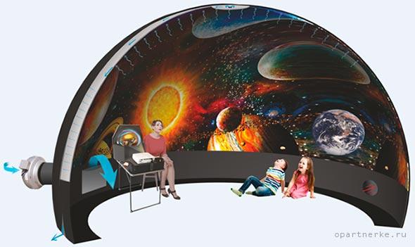 malyj biznes mobilnyj planetarij