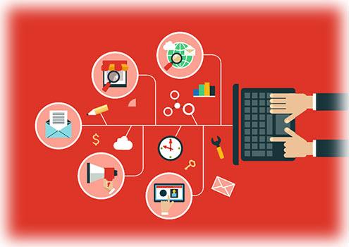 automation marketing internet