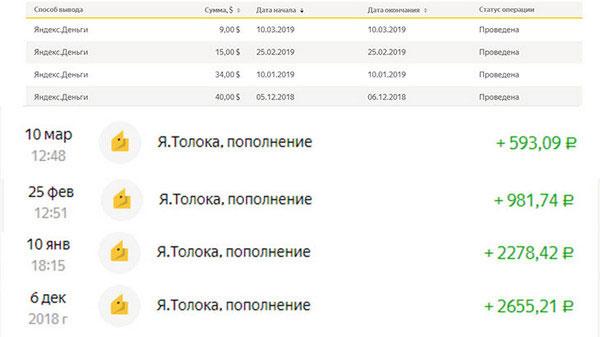 Сколько можно заработать на Яндекс Толока