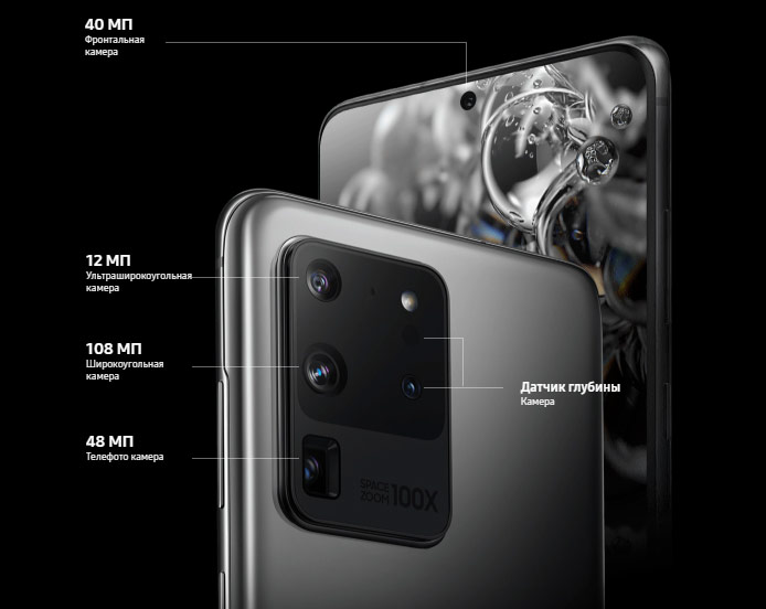 kamery samsung galaxy s20 ultra